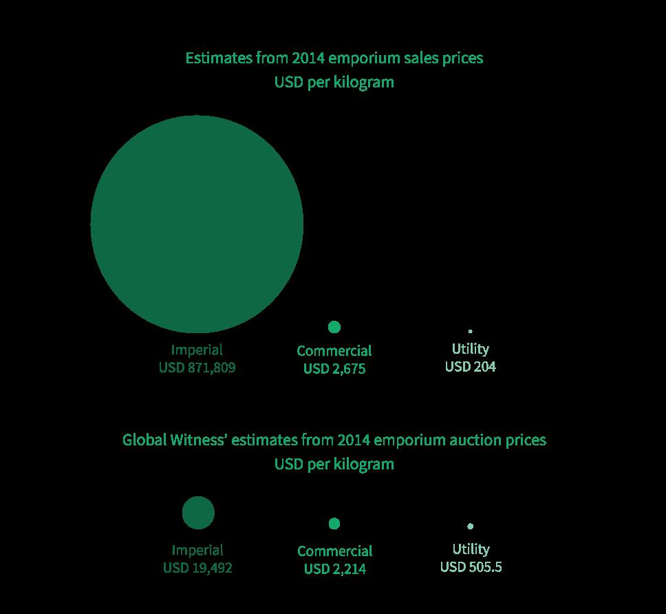 Open Data: Myanmar Jade